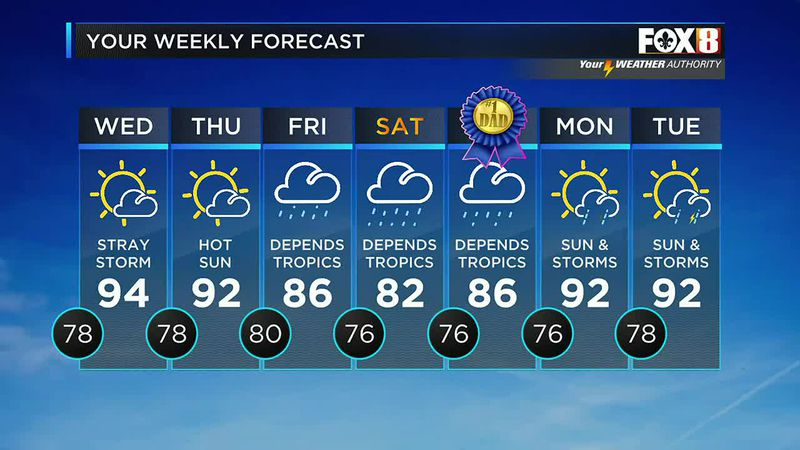 Your Tuesday evening weather authority forecast with David Bernard.