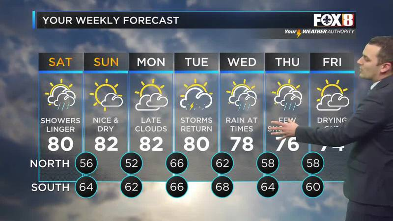 Your Saturday morning weather authority forecast with Zack Fradella.