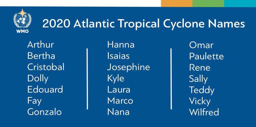 2020 Atlantic Tropical Cyclone Names