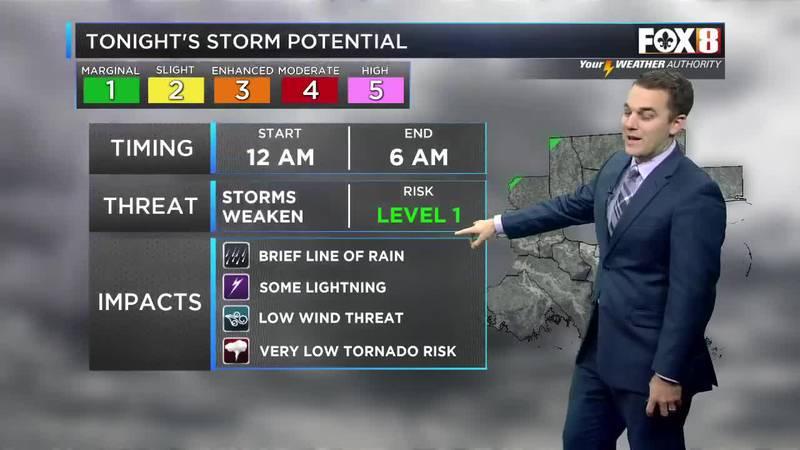 Zack: Saturday Morning Forecast