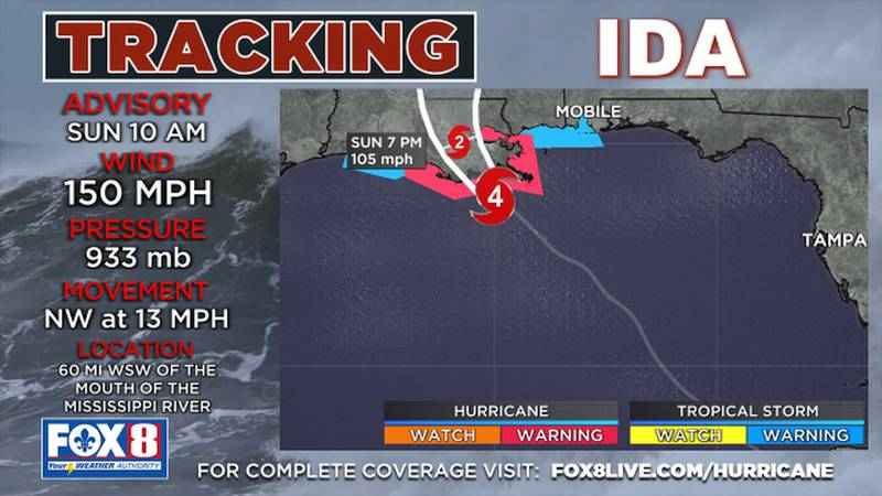 Hurricane Ida's sustained winds remained at 150 mph as it approached the Southeast Louisiana...