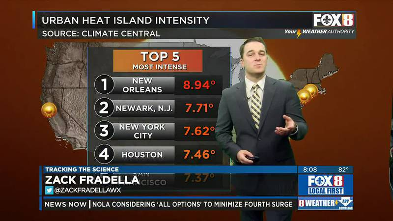 Tracking the Science: Heat island