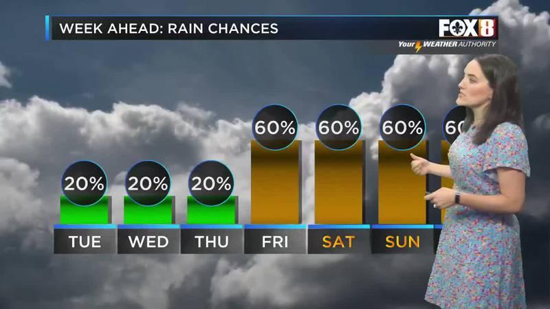 Shelby: Tuesday Morning Forecast
