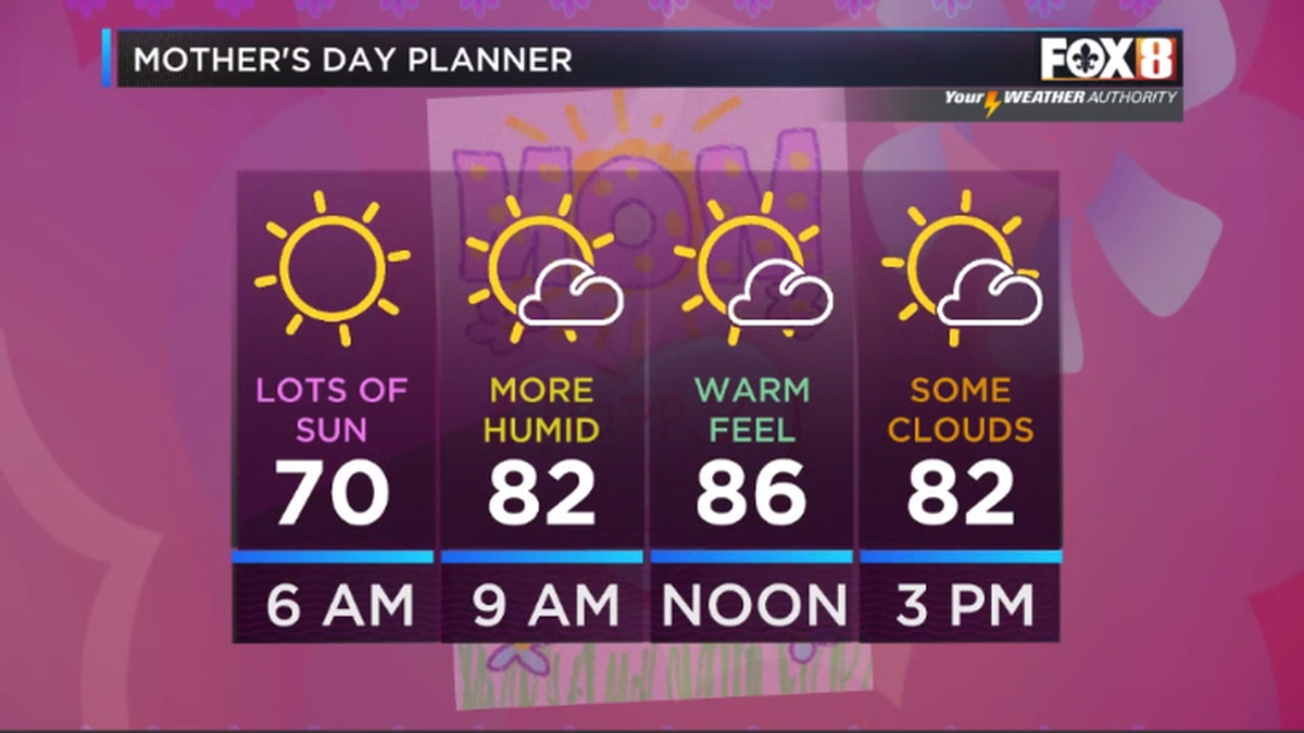 Expect warm temps with a few more clouds and more humid air for Mother's Day.