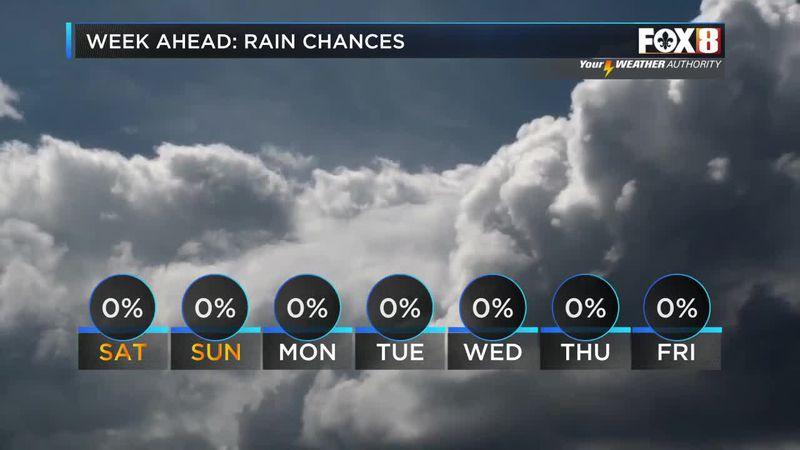 Shelby: Saturday Morning Forecast
