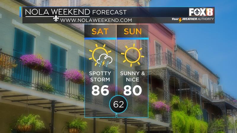 NOLA Weekend Forecast