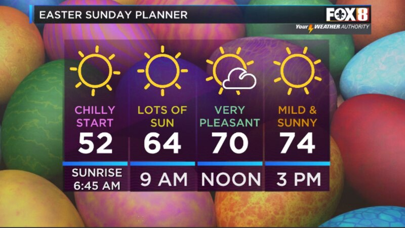 Pleasant conditions through the day after a chilly start.